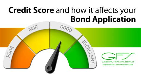 lowest fico score to buy a house whats the lowest credit score to buy a house credit score ginsburg financial services