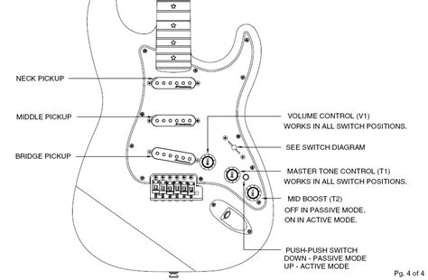 9 encore stratocaster wiring diagram loaded