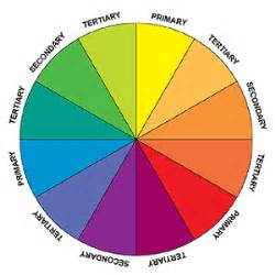 primary secondary tertiary colors basic info about colors primary secondary tertiary colors