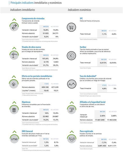 tabla anual impuesto unico 2016 impuesto unico mayo 2016 la ensalada fant 225 stica mayo