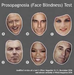 Face Blind Test Face Blind Tony Gill