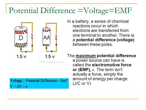 what is the potential difference across a 2 0 ohm resistor what is the maximum potential difference that can be applied across the capacitor 28 images