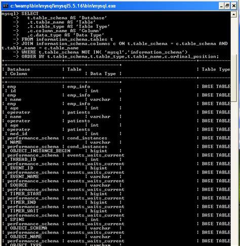 Mysql List Tables by List Databases Tables Columns In Mysql