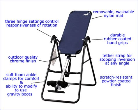 inversion therapy back relief inversion tables