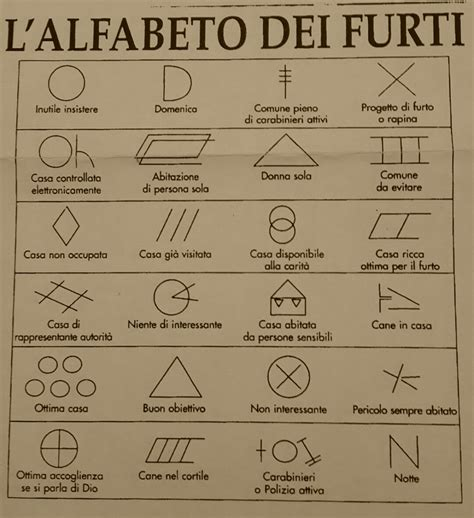 simboli dei ladri di appartamento estate occhio ai furti tornano i simboli dei ladri sui