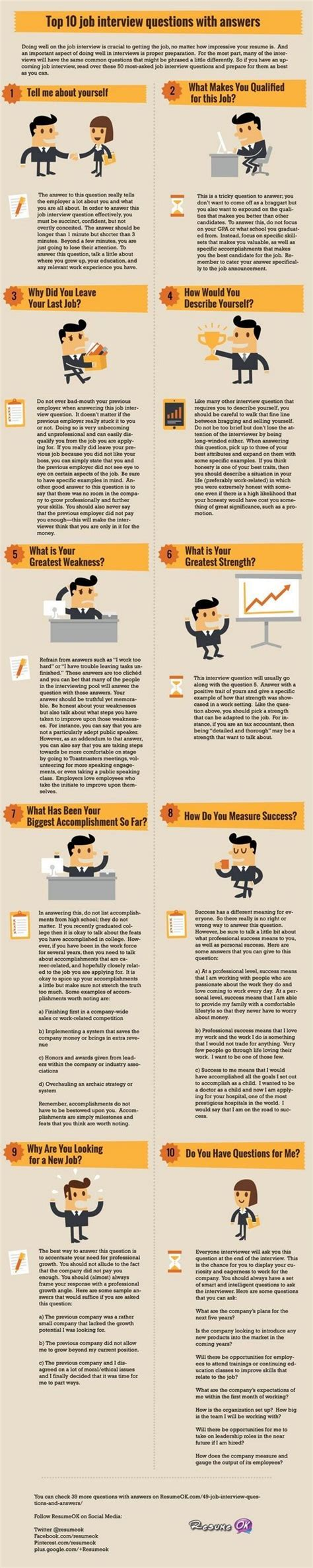 how to answer 10 most common interview questions autos post the 10 most common job interview questions and how to