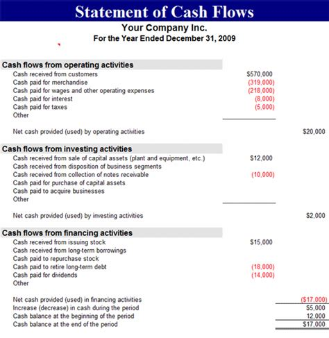 statement of flows template statement of flows