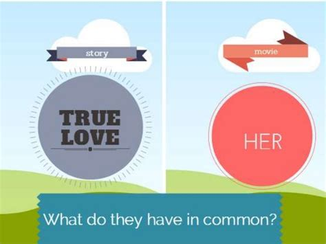 themes of true love by isaac asimov quot true love quot vs her