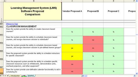 LMS selection for learning management system software