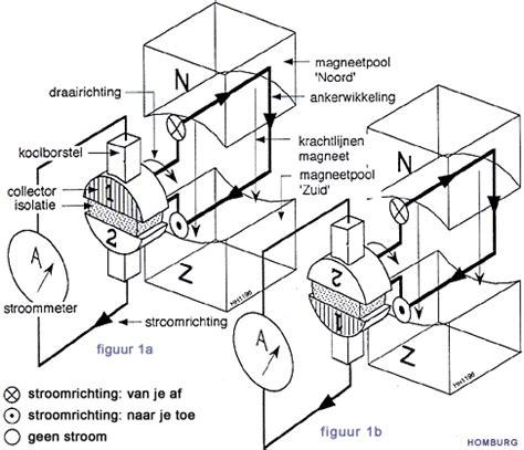 10 rad rug test bosch dynamo voltage regulator schlepper teile shop 12v