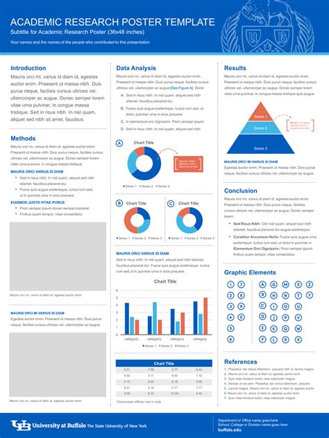 Research Poster Template Identity And Brand University At Buffalo Academic Poster Template Powerpoint A2