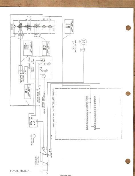 wiring diagrams snorkel lift   wiring diagram image