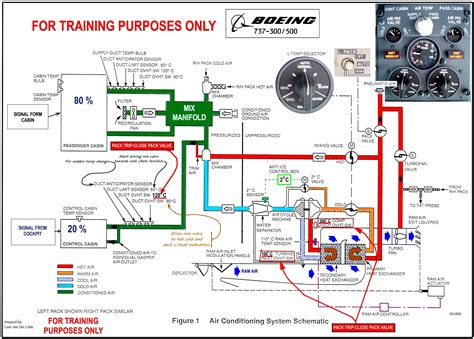 basic auto air conditioning wiring diagram wikishare