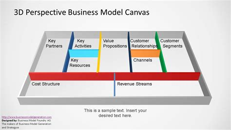 3d Perspective Business Model Canvas Powerpoint Template Business Model Template Ppt