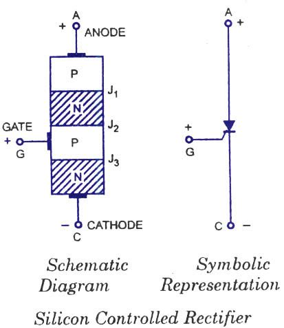 silicon diode cutoff voltage junction of scr j2 and junction of diode