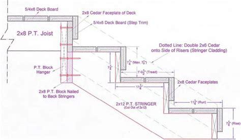 stair plan pdf diy wood stair plans download wood toy box designs