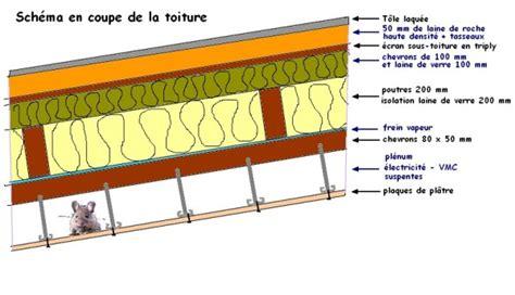 Comment Isoler Une Maison 949 by Tarif Isolant Plancher Chauffant Travaux De Renovation 224