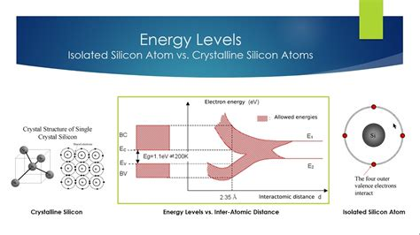 calculator rumus abc energy band diagram of an atom choice image how to guide