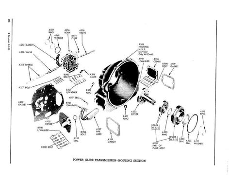 powerglide diagram power glide transmission housing section pictures