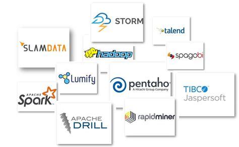 best data analysis software 14 top open source data analysis software how2shout