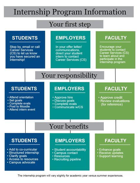 intern program internships