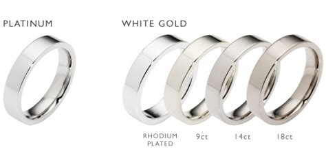 wedding ring buyers guide which metal
