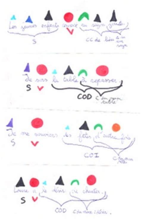 printable montessori grammar symbols 17 best images about montessori on pinterest homework