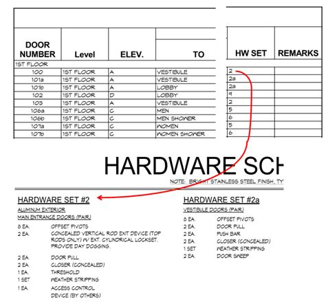 Hardware Schedule Autodesk Community Door Hardware Schedule Template Excel