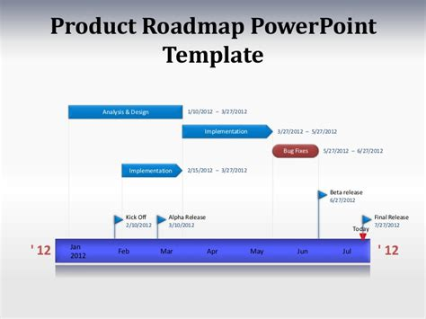product roadmap presentation template timeline