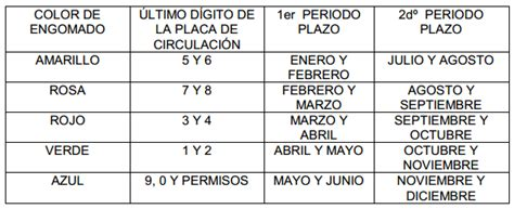 calendario de verificacion mes de verficacion verificaci 243 n vehicular