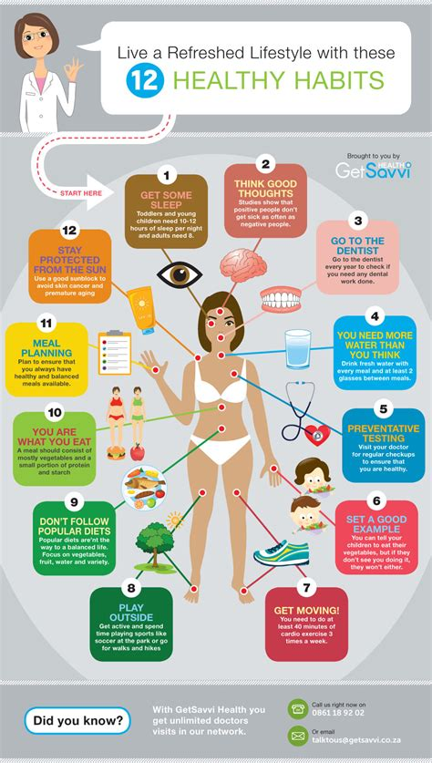 the healthy living handbook simple everyday habits for your mind and spirit books infographic 12 healthy habits which are easy to follow