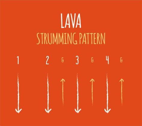 strumming pattern young volcanoes the strumming pattern from pixar s lava for ukulele