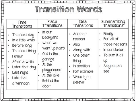 Transition Sentences For Essays by Paragraphing Transitioning Excelsior College Owl