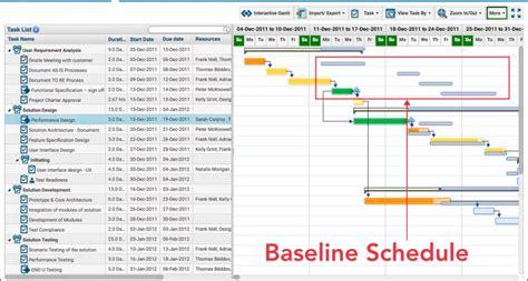 Schedule Baseline Template
