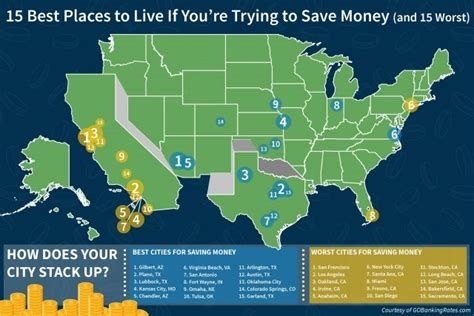 10 Worst Places To Live In America by 10 Of The Worst Cities In America To Save Money