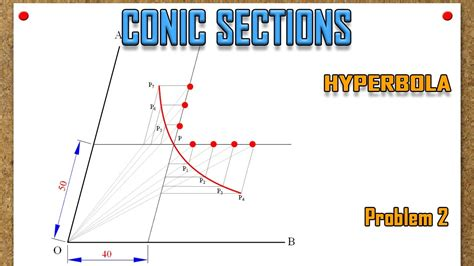conic section problems conic sections hyperbola problem 2 youtube