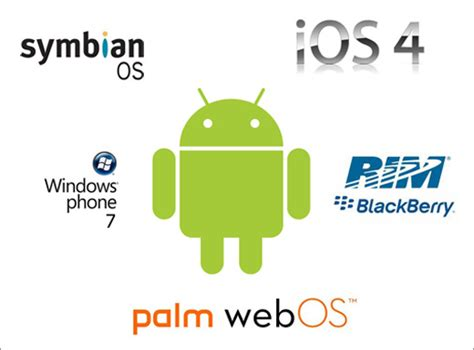 operating system for mobile phones mobile desktop operating systems merging colocation