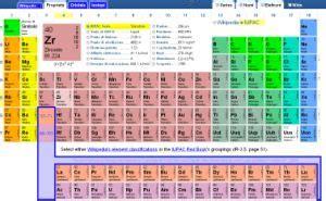 tavola periodica degli elementi spiegazione semplice tavola periodica degli elementi e da stare