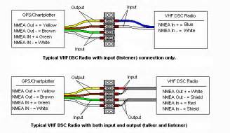 standard horizon wiring diagram get free image about wiring diagram
