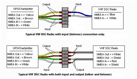 rh boat reviews 12 volt boat wiring diagram furthermore nmea 0183 cable