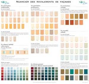 nuancier couleur facade top nuancier couleur facade with