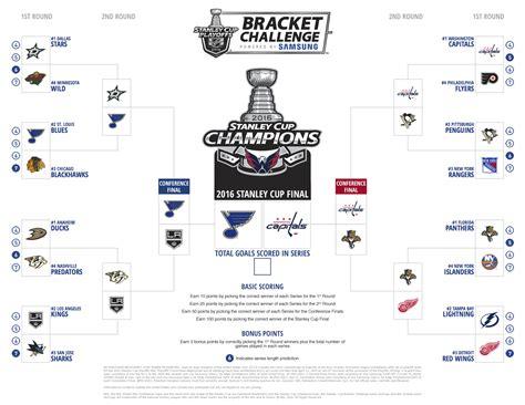 nhl playoff printable bracket nhl playoffs 2014 bracket challenge www pixshark com