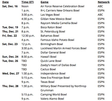 printable schedule for 2017 bowl games new year s day playoff games highlight espn 2017 2018 bowl