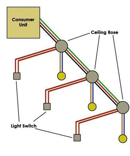 lighting circuit wiring diagram house lighting circuits