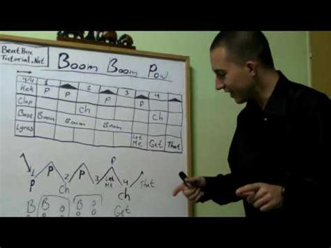 tutorial beatbox basic dubstep beatbox tutorial learn 3 cool beats isato