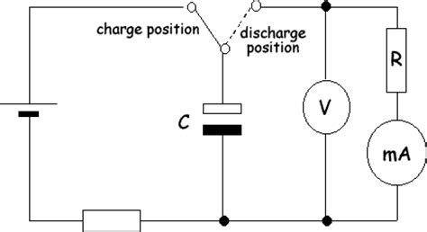 experiment for charging and discharging of a capacitor capacitor discharge