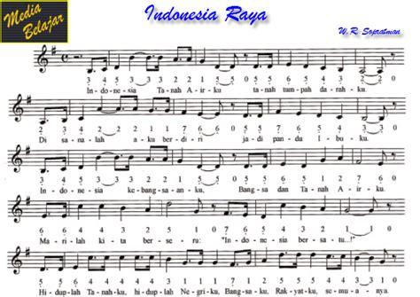download lagu indonesia raya arnetta ichsana not angka lagu lagu nasional indonesia