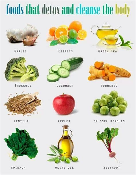 Food Detox Diet by Foods That Detox Cleanse The Detox Cleanse