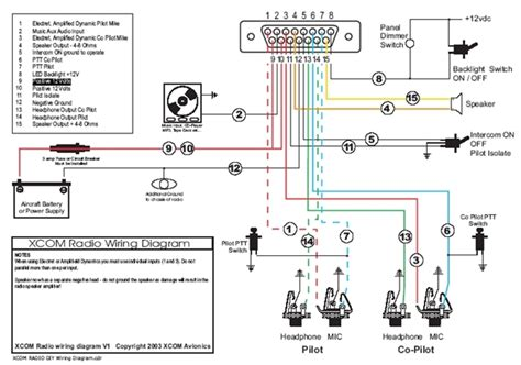 2005 chrysler 300c stereo wiring diagram wiring diagram for free 2005 chrysler 300 wiring diagram fuse box and wiring diagram