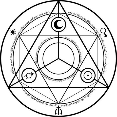 transmutation circle tattoo alchemy alchemy symbols and